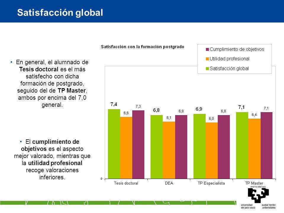 Satisfacción global En general, el alumnado de Tesis doctoral es el más satisfecho con dicha formación de postgrado, seguido del de TP Master, ambos por encima del 7,0 general.