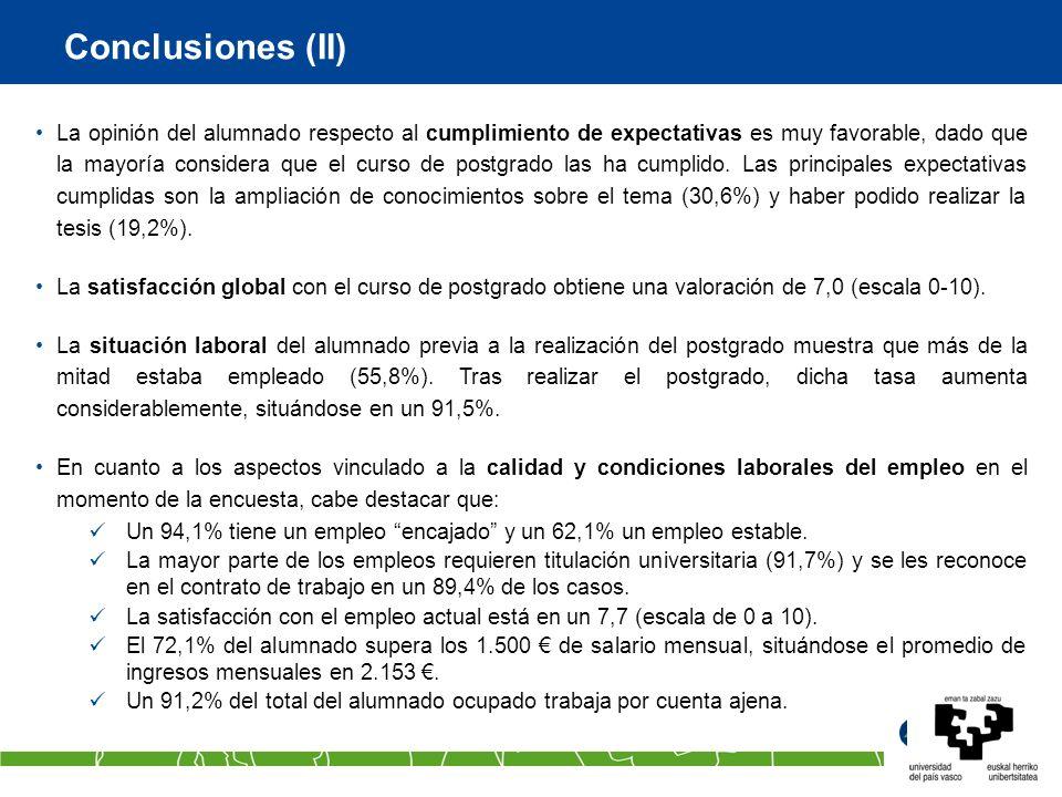 Conclusiones (II) La opinión del alumnado respecto al cumplimiento de expectativas es muy favorable, dado que la mayoría considera que el curso de postgrado las ha cumplido.