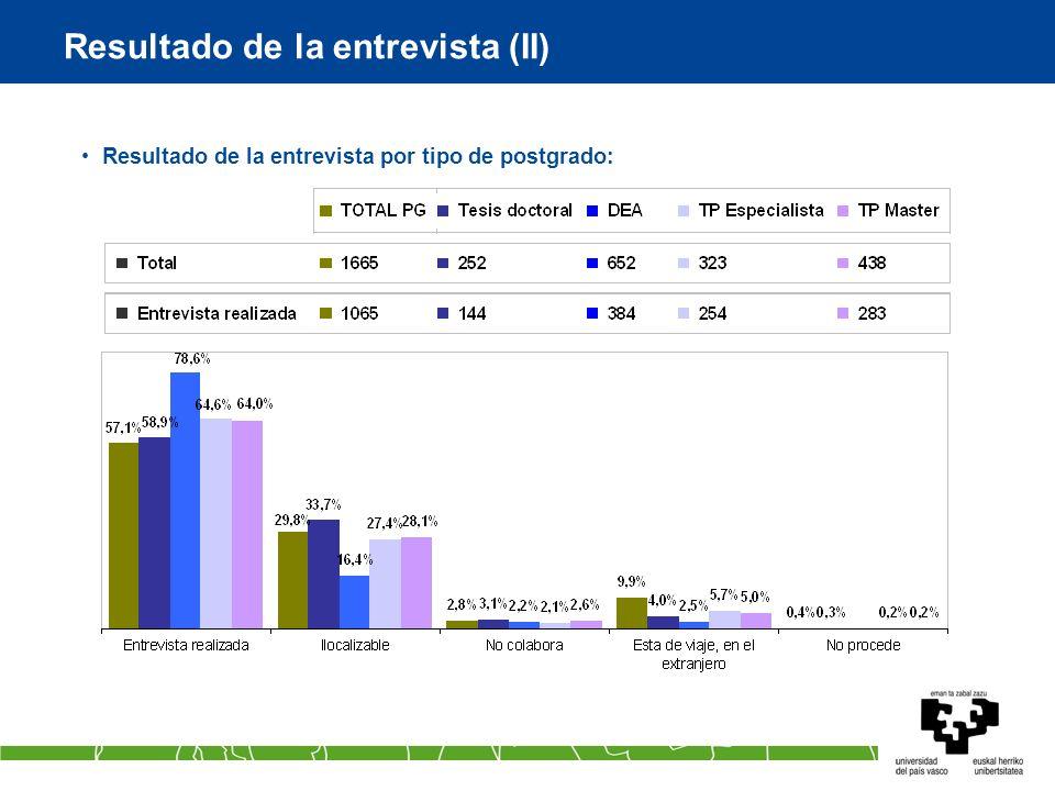 Actividad laboral.Tesis doctoral (1 de 2) Análisis transversal por tipo de postgrado.