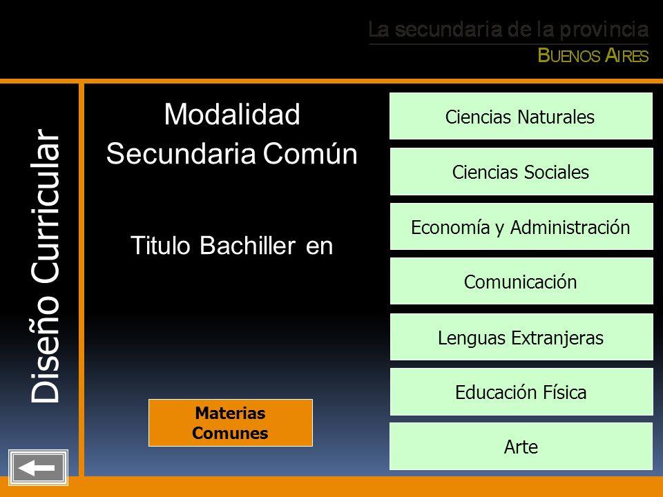 Modalidad Secundaria Común Diseño Curricular Titulo Bachiller en Ciencias Naturales Ciencias Sociales Economía y Administración Lenguas Extranjeras Ed