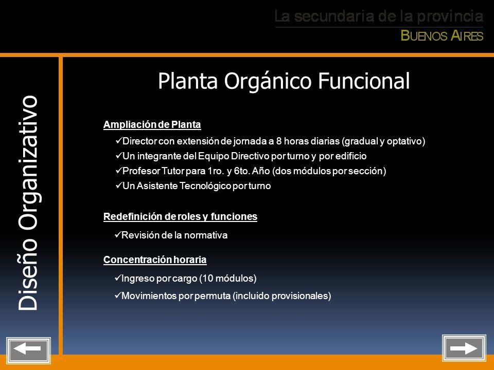 Ampliación de Planta Director con extensión de jornada a 8 horas diarias (gradual y optativo) Un integrante del Equipo Directivo por turno y por edifi