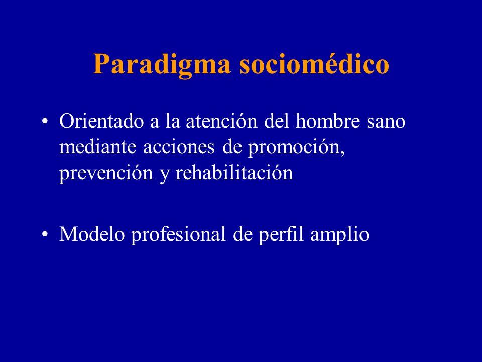 Paradigma sociomédico Orientado a la atención del hombre sano mediante acciones de promoción, prevención y rehabilitación Modelo profesional de perfil