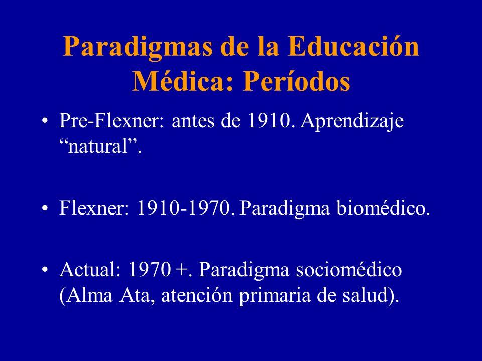Paradigmas de la Educación Médica: Períodos Pre-Flexner: antes de 1910. Aprendizaje natural. Flexner: 1910-1970. Paradigma biomédico. Actual: 1970 +.