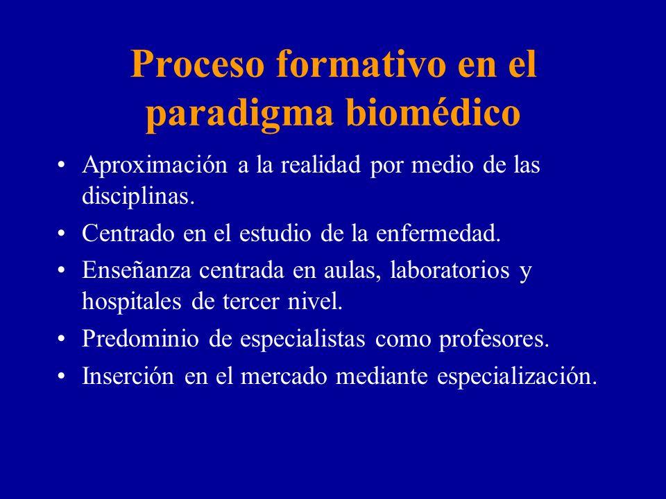 Proceso formativo en el paradigma biomédico Aproximación a la realidad por medio de las disciplinas. Centrado en el estudio de la enfermedad. Enseñanz