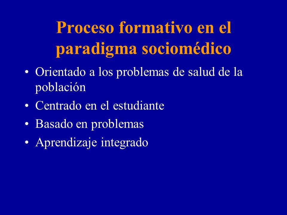 Proceso formativo en el paradigma sociomédico Orientado a los problemas de salud de la población Centrado en el estudiante Basado en problemas Aprendizaje integrado