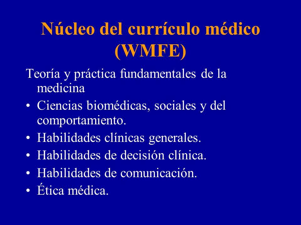 Núcleo del currículo médico (WMFE) Teoría y práctica fundamentales de la medicina Ciencias biomédicas, sociales y del comportamiento. Habilidades clín