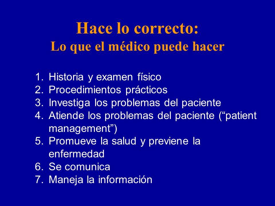 Hace lo correcto: Lo que el médico puede hacer 1.Historia y examen físico 2.Procedimientos prácticos 3.Investiga los problemas del paciente 4.Atiende