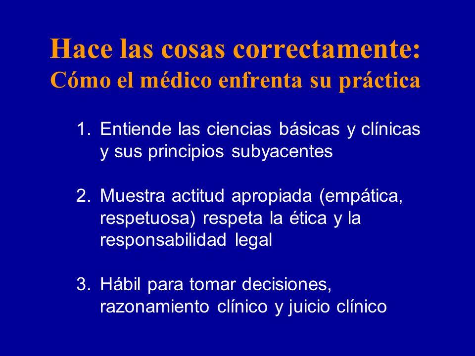 Hace las cosas correctamente: Cómo el médico enfrenta su práctica 1.Entiende las ciencias básicas y clínicas y sus principios subyacentes 2.Muestra ac