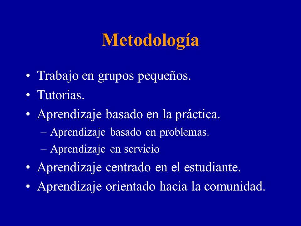 Metodología Trabajo en grupos pequeños. Tutorías. Aprendizaje basado en la práctica. –Aprendizaje basado en problemas. –Aprendizaje en servicio Aprend
