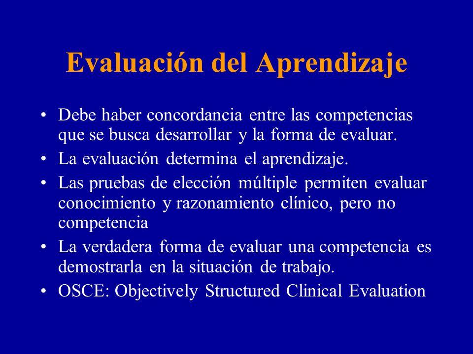 Evaluación del Aprendizaje Debe haber concordancia entre las competencias que se busca desarrollar y la forma de evaluar. La evaluación determina el a