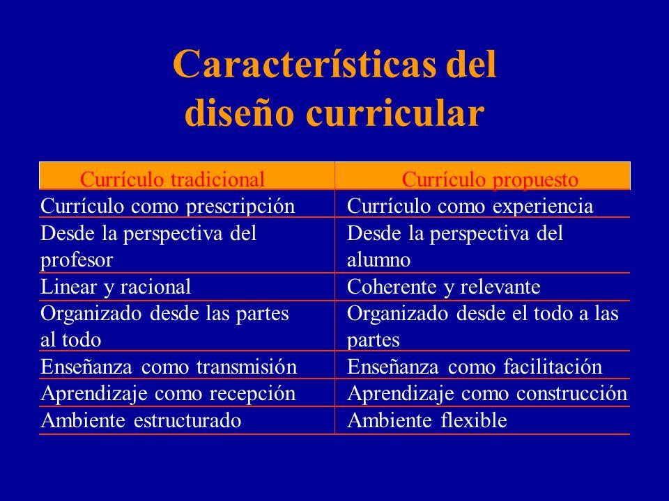 Características del diseño curricular Currículo tradicional Currículo como prescripción Desde la perspectiva del profesor Linear y racional Organizado