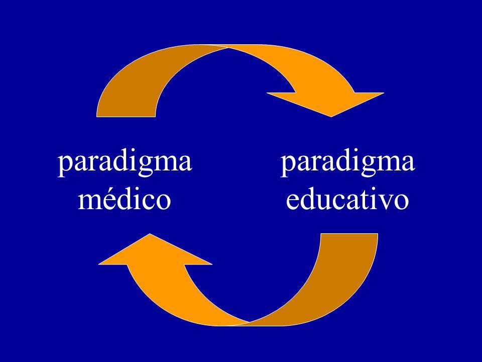 paradigma educativo paradigma médico