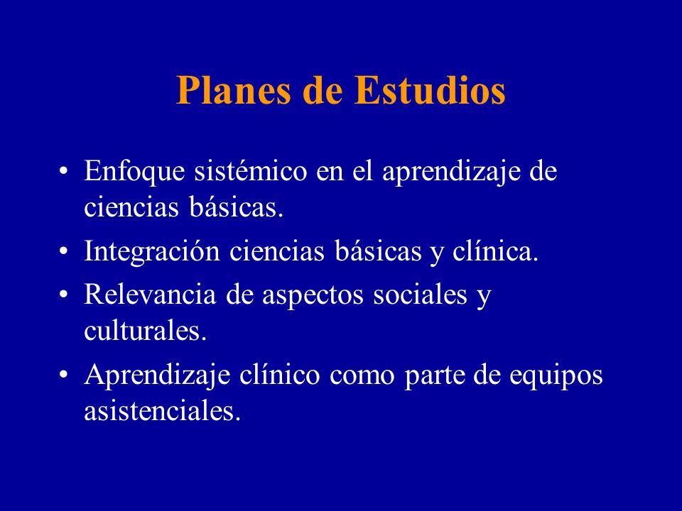 Planes de Estudios Enfoque sistémico en el aprendizaje de ciencias básicas. Integración ciencias básicas y clínica. Relevancia de aspectos sociales y