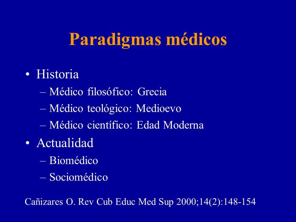 Paradigmas médicos Historia –Médico filosófico: Grecia –Médico teológico: Medioevo –Médico científico: Edad Moderna Actualidad –Biomédico –Sociomédico