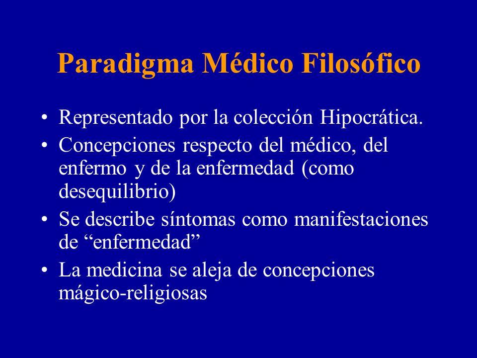 Paradigma Médico Filosófico Representado por la colección Hipocrática. Concepciones respecto del médico, del enfermo y de la enfermedad (como desequil