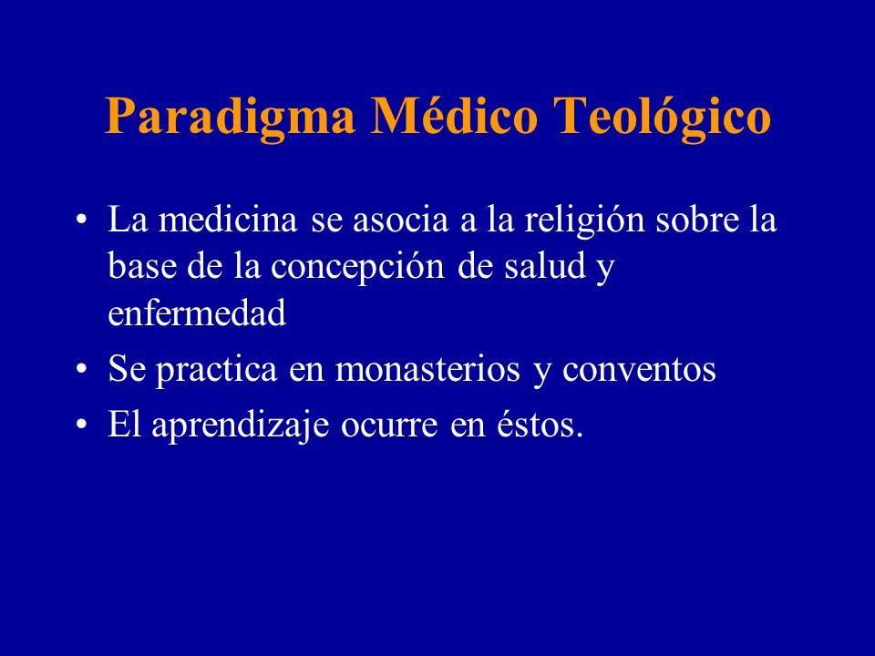 Paradigma Médico Teológico La medicina se asocia a la religión sobre la base de la concepción de salud y enfermedad Se practica en monasterios y conventos El aprendizaje ocurre en éstos.