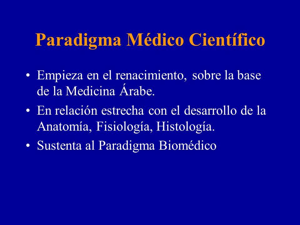 Paradigma Médico Científico Empieza en el renacimiento, sobre la base de la Medicina Árabe. En relación estrecha con el desarrollo de la Anatomía, Fis