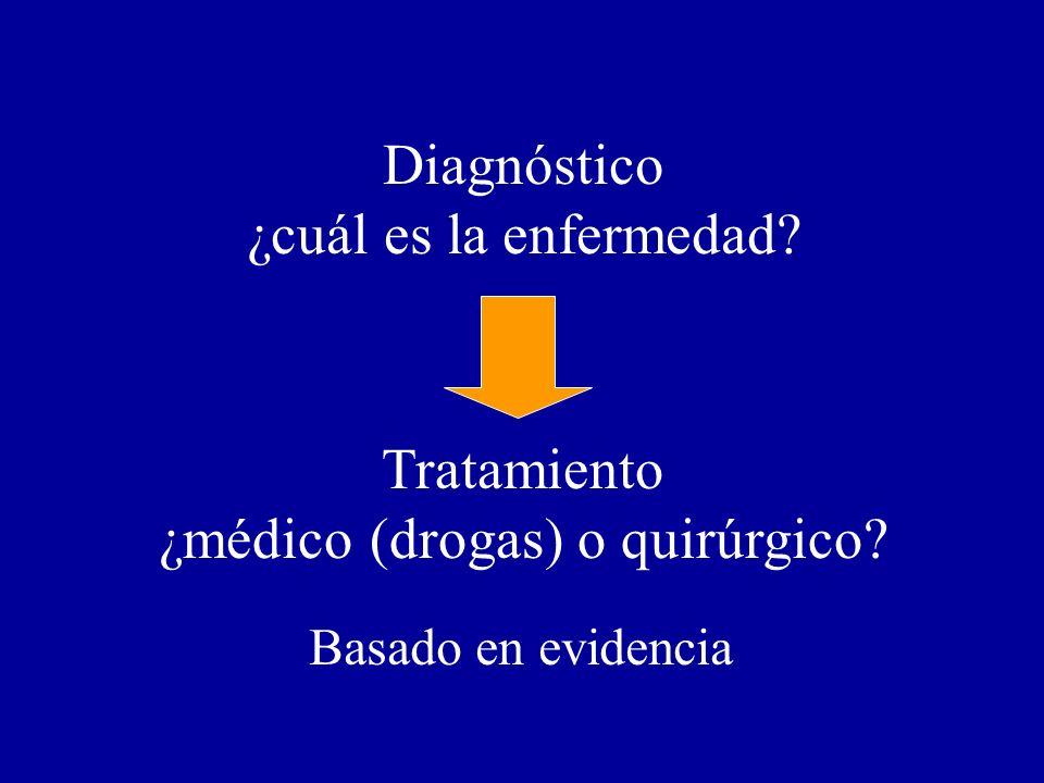 Diagnóstico ¿cuál es la enfermedad? Tratamiento ¿médico (drogas) o quirúrgico? Basado en evidencia