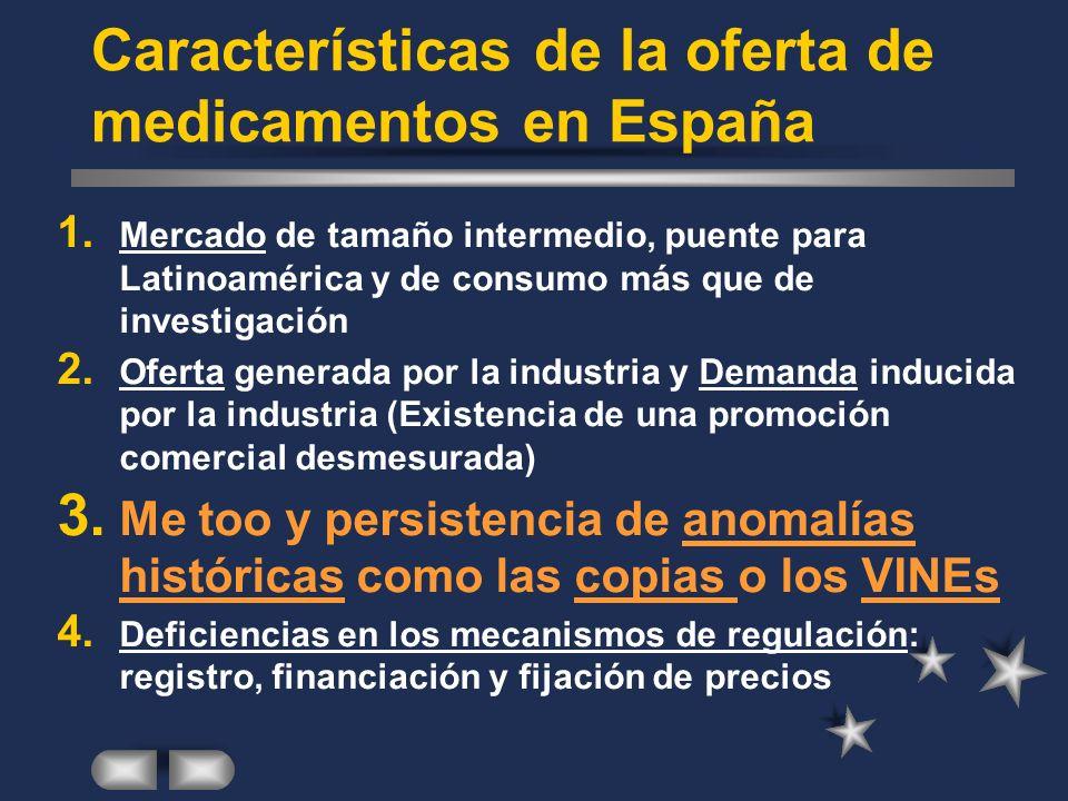 Características de la oferta de medicamentos en España 1.