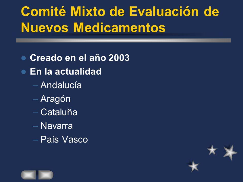 Comité Mixto de Evaluación de Nuevos Medicamentos Creado en el año 2003 En la actualidad –Andalucía –Aragón –Cataluña –Navarra –País Vasco