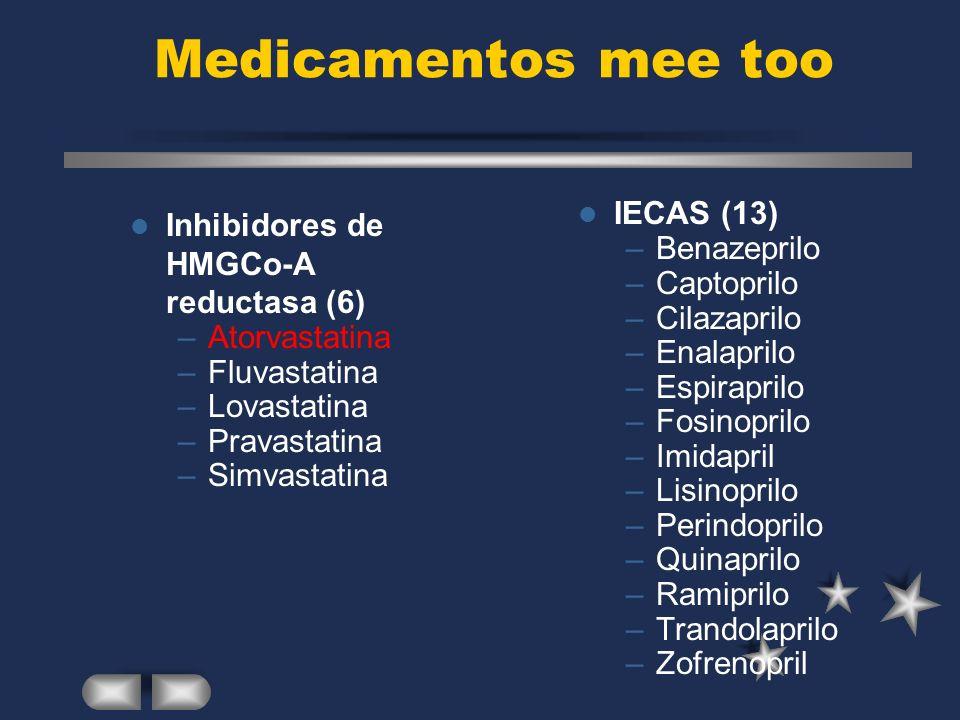 Medicamentos mee too IECAS (13) –Benazeprilo –Captoprilo –Cilazaprilo –Enalaprilo –Espiraprilo –Fosinoprilo –Imidapril –Lisinoprilo –Perindoprilo –Quinaprilo –Ramiprilo –Trandolaprilo –Zofrenopril Inhibidores de HMGCo-A reductasa (6) –Atorvastatina –Fluvastatina –Lovastatina –Pravastatina –Simvastatina