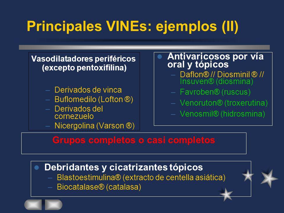 Principales VINEs: ejemplos (II) Vasodilatadores periféricos (excepto pentoxifilina) –Derivados de vinca –Buflomedilo (Lofton ®) –Derivados del cornezuelo –Nicergolina (Varson ®) Antivaricosos por vía oral y tópicos –Daflon® // Diosminil ® // Insuven® (diosmina) –Favroben® (ruscus) –Venoruton® (troxerutina) –Venosmil® (hidrosmina) Debridantes y cicatrizantes tópicos –Blastoestimulina® (extracto de centella asiática) –Biocatalase® (catalasa) Grupos completos o casi completos