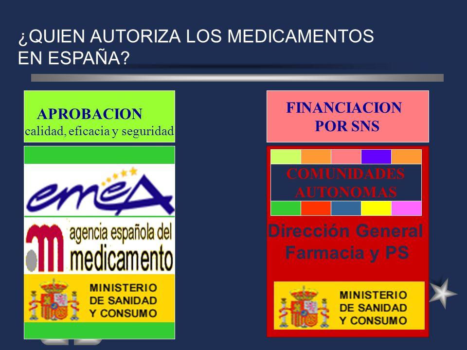 Dirección General Farmacia y PS ¿QUIEN AUTORIZA LOS MEDICAMENTOS EN ESPAÑA.