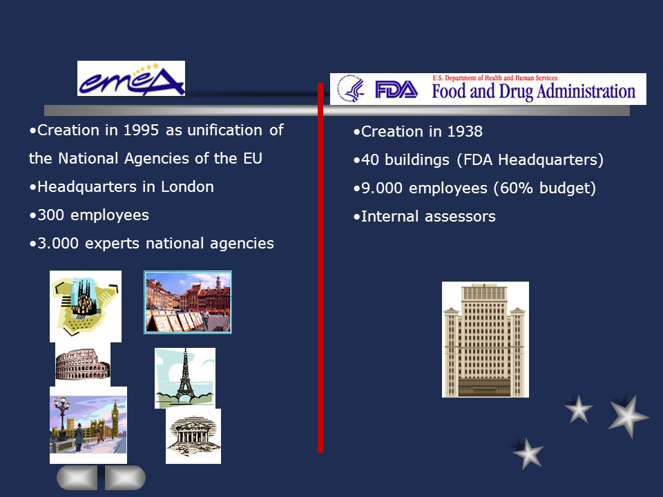 Creation in 1995 as unification of the National Agencies of the EU Headquarters in London 300 employees 3.000 experts national agencies Creation in 1938 40 buildings (FDA Headquarters) 9.000 employees (60% budget) Internal assessors