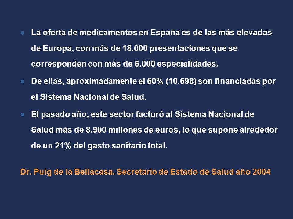 La oferta de medicamentos en España es de las más elevadas de Europa, con más de 18.000 presentaciones que se corresponden con más de 6.000 especialidades.