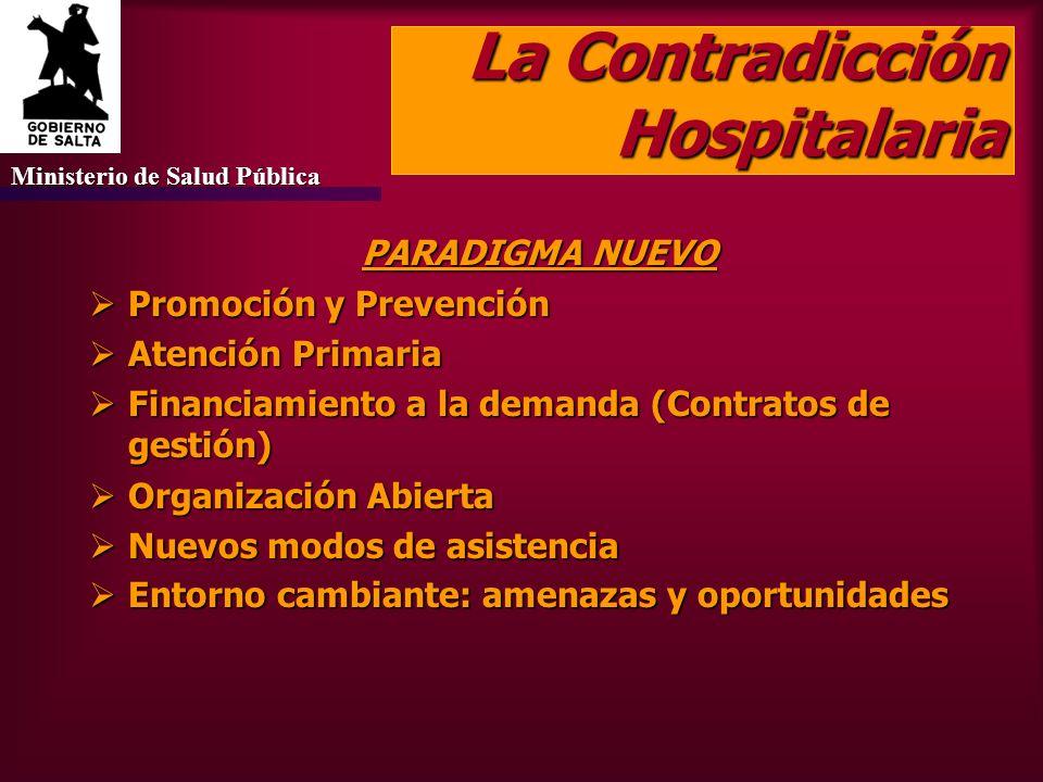 La Contradicción Hospitalaria PARADIGMA TRADICIONAL Asistencialista Financiamiento a la Oferta Organización Cerrada, con objetivos: A A) Crecimiento B