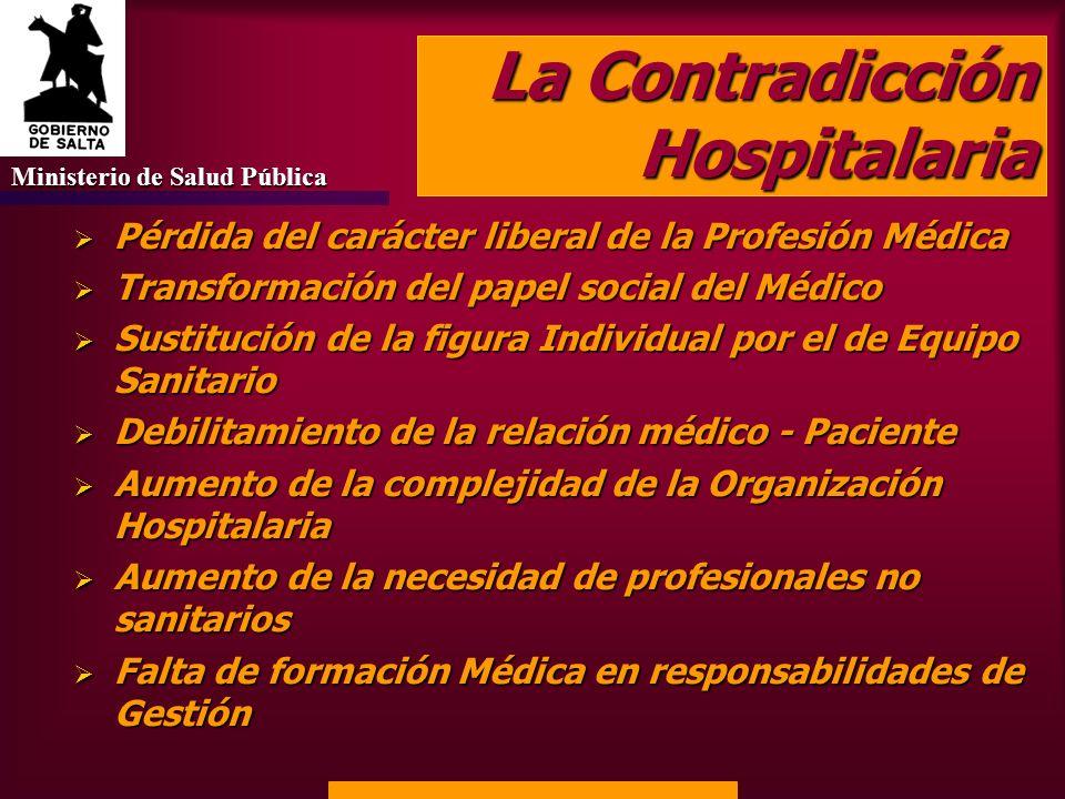 La Contradicción Hospitalaria PARADIGMA NUEVO Promoción y Prevención Atención Primaria Financiamiento a la demanda (Contratos de gestión) Organización