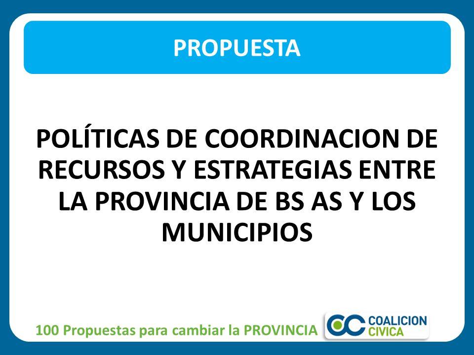 POLÍTICAS DE COORDINACION DE RECURSOS Y ESTRATEGIAS ENTRE LA PROVINCIA DE BS AS Y LOS MUNICIPIOS PROPUESTA 100 Propuestas para cambiar la PROVINCIA
