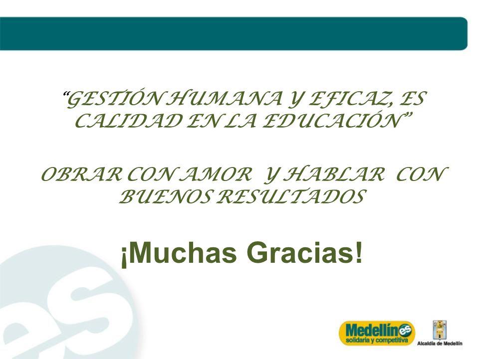 ¡Muchas Gracias! GESTIÓN HUMANA Y EFICAZ, ES CALIDAD EN LA EDUCACIÓN OBRAR CON AMOR Y HABLAR CON BUENOS RESULTADOS
