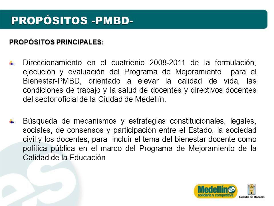 PROPÓSITOS -PMBD- PROPÓSITOS PRINCIPALES: Direccionamiento en el cuatrienio 2008-2011 de la formulación, ejecución y evaluación del Programa de Mejora