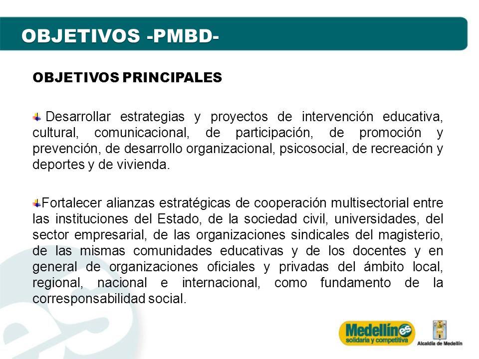 OBJETIVOS PRINCIPALES Desarrollar estrategias y proyectos de intervención educativa, cultural, comunicacional, de participación, de promoción y preven