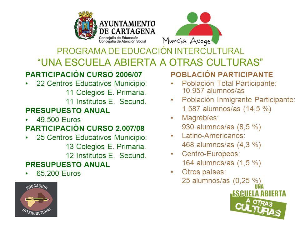 PROGRAMA DE EDUCACIÓN INTERCULTURAL UNA ESCUELA ABIERTA A OTRAS CULTURAS PARTICIPACIÓN CURSO 2006/07 22 Centros Educativos Municipio: 11 Colegios E. P