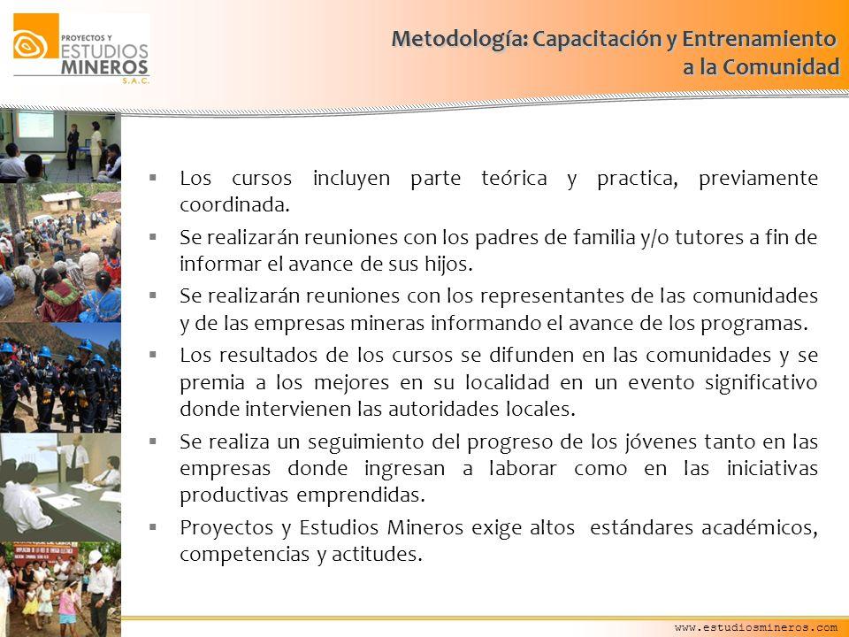 Metodología: Capacitación y Entrenamiento Metodología: Capacitación y Entrenamiento a la Comunidad Los cursos incluyen parte teórica y practica, previ