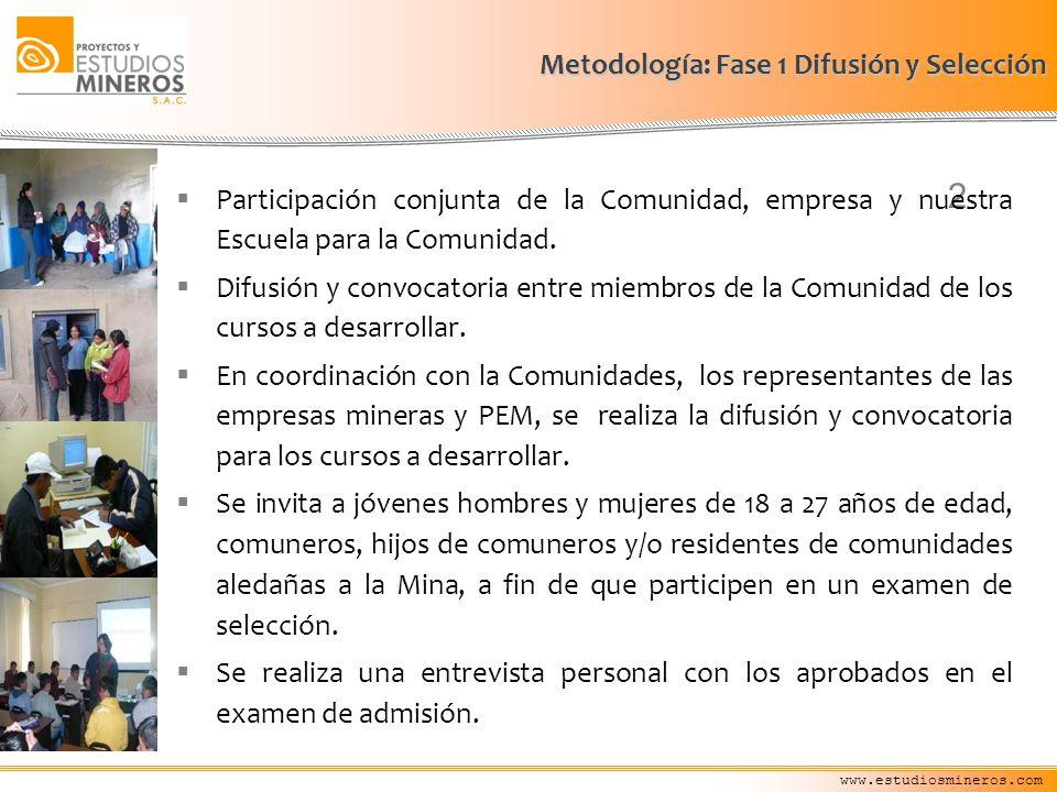 www.estudiosmineros.com Metodología: Fase 1 Difusión y Selección 2 Participación conjunta de la Comunidad, empresa y nuestra Escuela para la Comunidad