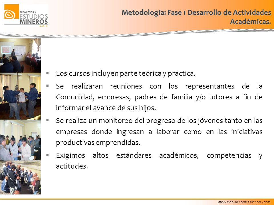 www.estudiosmineros.com Metodología: Fase 1 Desarrollo de Actividades Académicas. Los cursos incluyen parte teórica y práctica. Se realizaran reunione