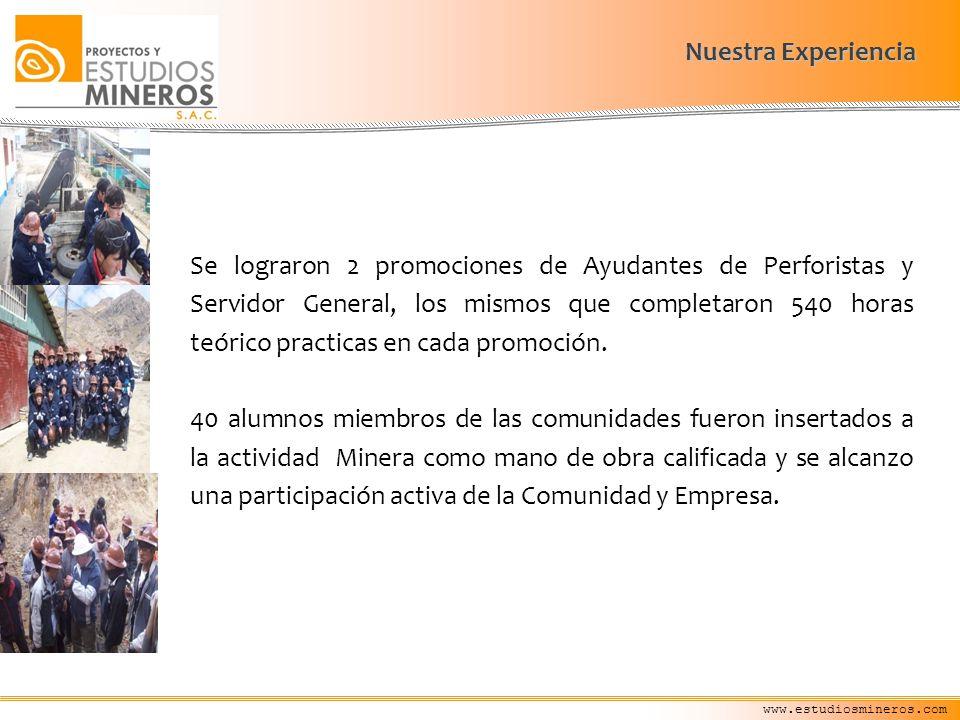 www.estudiosmineros.com Se lograron 2 promociones de Ayudantes de Perforistas y Servidor General, los mismos que completaron 540 horas teórico practic