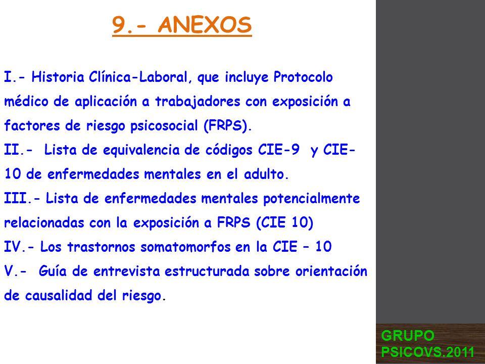 9.- ANEXOS I.- Historia Clínica-Laboral, que incluye Protocolo médico de aplicación a trabajadores con exposición a factores de riesgo psicosocial (FR