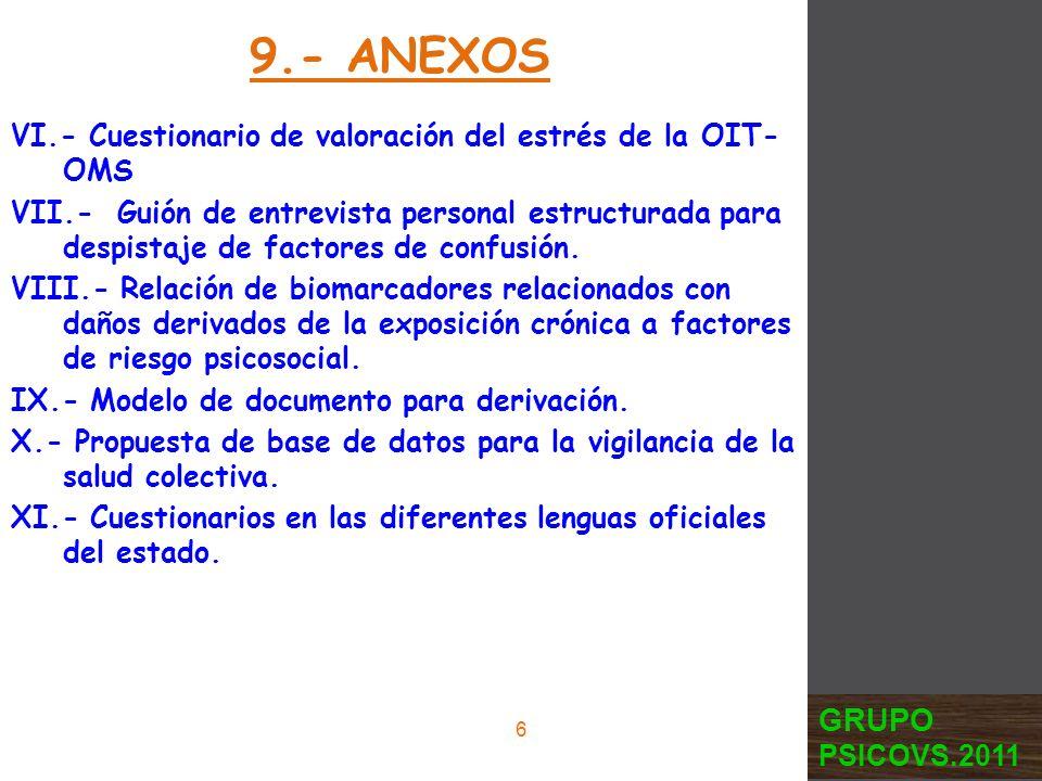 VI.- Cuestionario de valoración del estrés de la OIT- OMS VII.- Guión de entrevista personal estructurada para despistaje de factores de confusión. VI