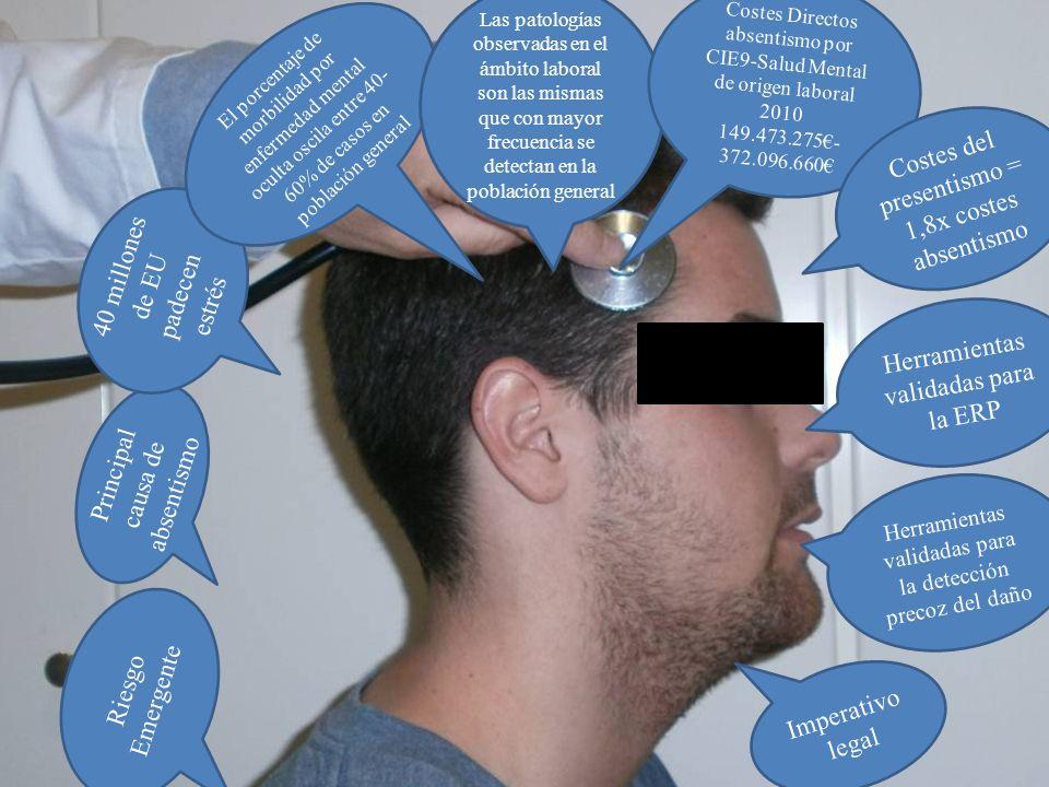 Factores Psicosociales Factores de Riesgo Psicosocial Consecuencias para la salud (daños) Conducta a seguir Justificación: Elevada incidencia y prevalencia.
