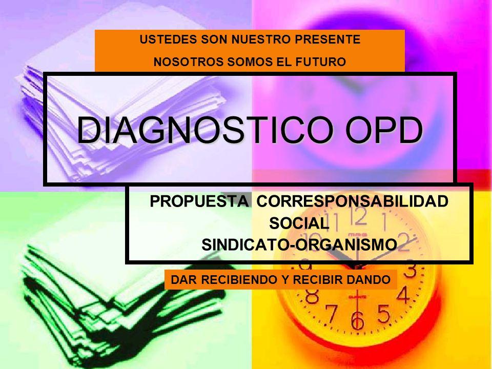 DIAGNOSTICO OPD PROPUESTA CORRESPONSABILIDAD SOCIAL SINDICATO-ORGANISMO USTEDES SON NUESTRO PRESENTE NOSOTROS SOMOS EL FUTURO DAR RECIBIENDO Y RECIBIR