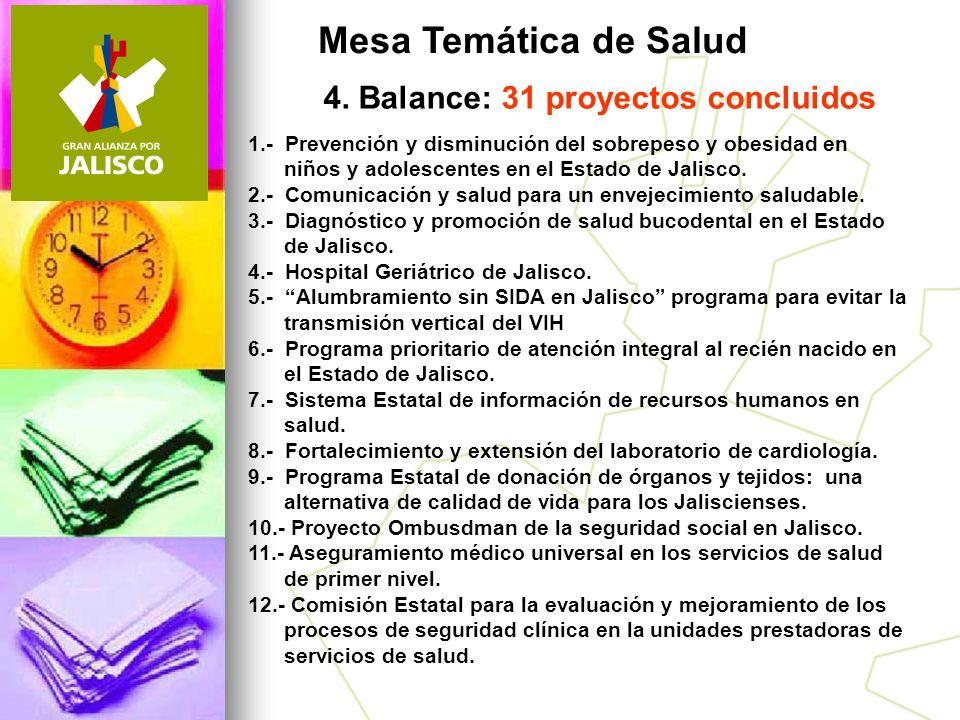 Mesa Temática de Salud 1.- Prevención y disminución del sobrepeso y obesidad en niños y adolescentes en el Estado de Jalisco. 2.- Comunicación y salud