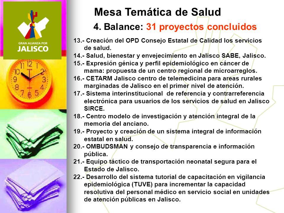 Mesa Temática de Salud 13.- Creación del OPD Consejo Estatal de Calidad los servicios de salud. 14.- Salud, bienestar y envejecimiento en Jalisco SABE