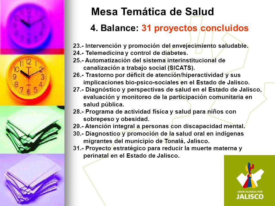 Mesa Temática de Salud 23.- Intervención y promoción del envejecimiento saludable. 24.- Telemedicina y control de diabetes. 25.- Automatización del si