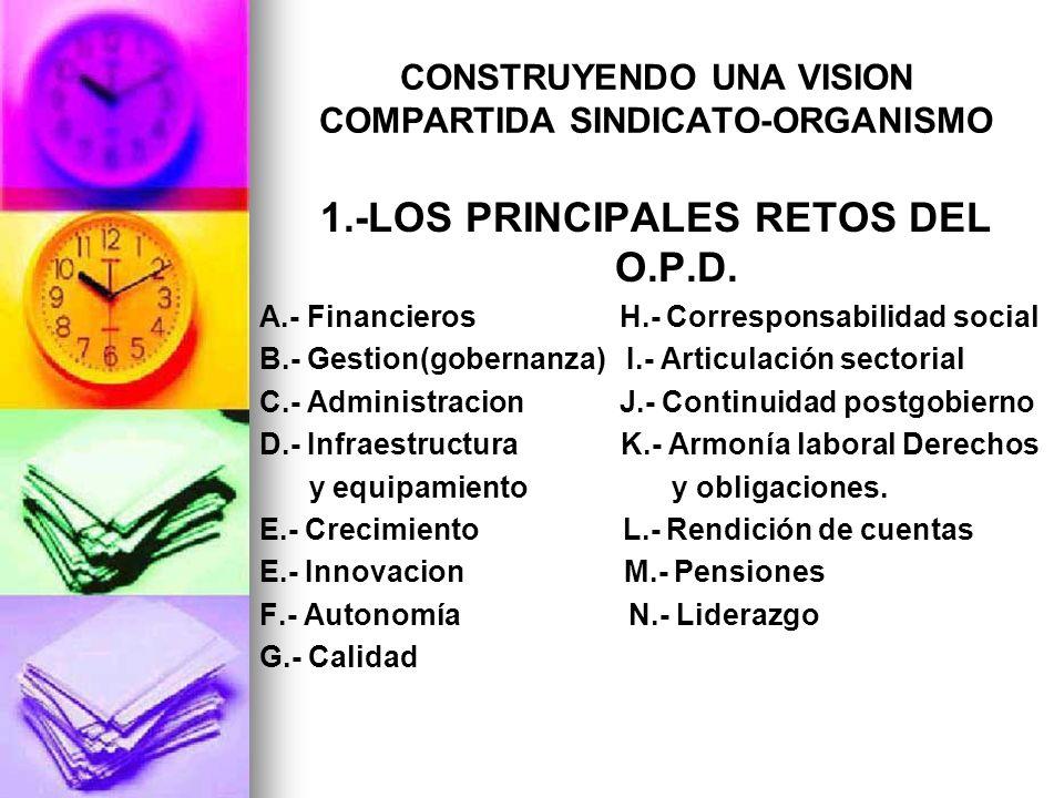 CONSTRUYENDO UNA VISION COMPARTIDA SINDICATO-ORGANISMO 1.-LOS PRINCIPALES RETOS DEL O.P.D. A.- Financieros H.- Corresponsabilidad social B.- Gestion(g