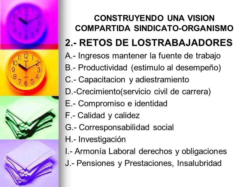 CONSTRUYENDO UNA VISION COMPARTIDA SINDICATO-ORGANISMO 2.- RETOS DE LOSTRABAJADORES A.- Ingresos mantener la fuente de trabajo B.- Productividad (esti