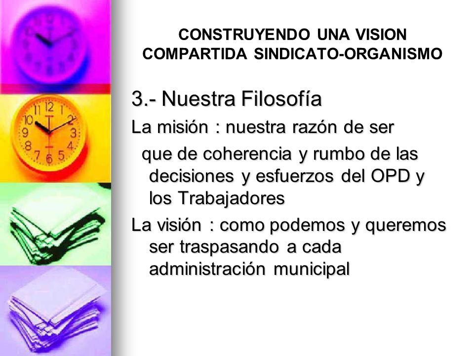 CONSTRUYENDO UNA VISION COMPARTIDA SINDICATO-ORGANISMO 3.- Nuestra Filosofía La misión : nuestra razón de ser que de coherencia y rumbo de las decisio
